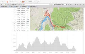 Run Forrest data